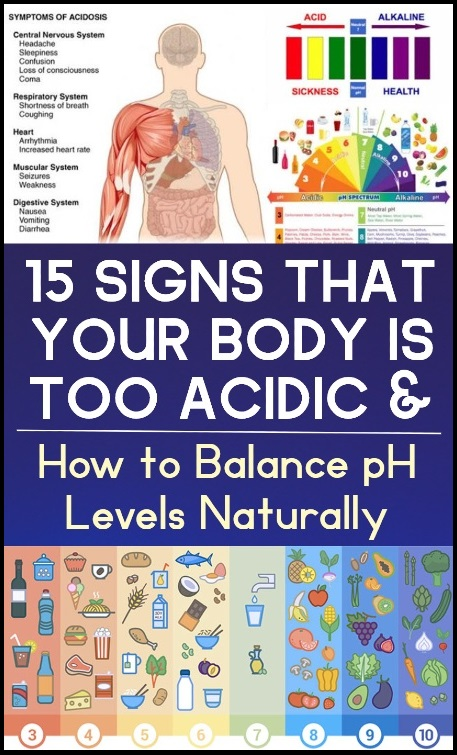 15-signs-that-your-body-is-too-acidic-and-how-to-balance-ph-levels-naturally-